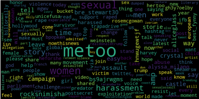 jenter som liker røff sex arbeidsliv