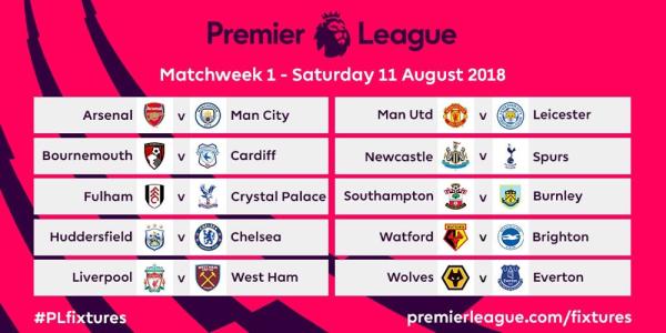 Premier league tar bort regel