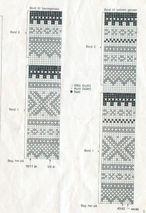 mønster genser hund
