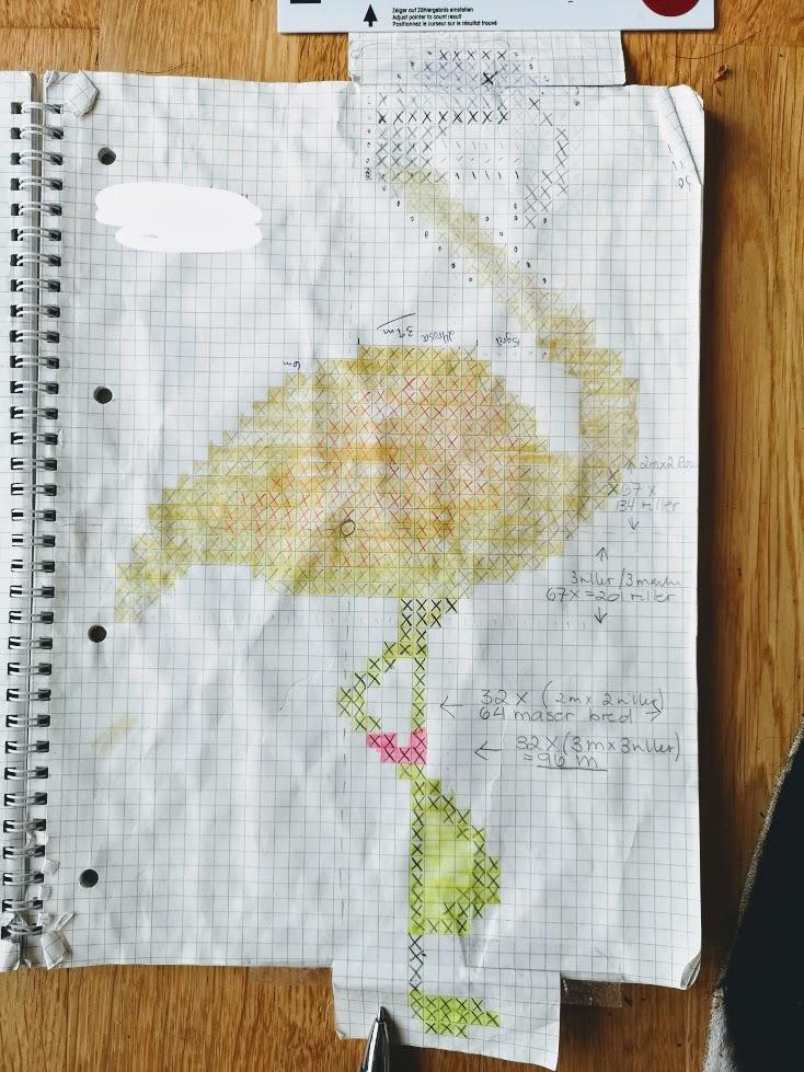 5640a49a Vel, får jo bare beklage diagrammet mitt, men da eg holdt på å strikke var  ikkje planen min å dele det så dette er det eneste eg har.