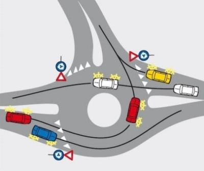 Ikke gjør dette i trafikken!